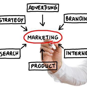 Marketing Strategy with CBISWeb